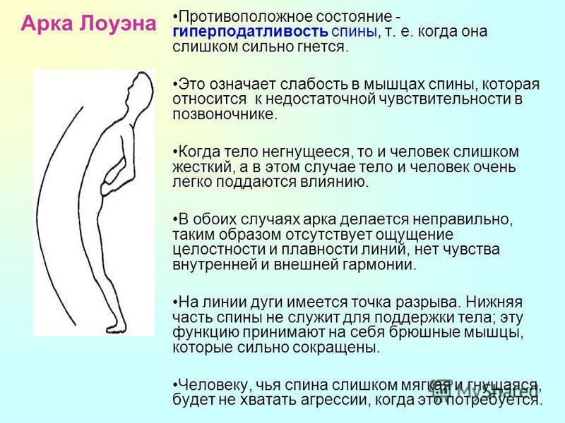 Противоположное состояние - гиперподатливость спины, т. е. когда она слишком сильно гнется. Это означает слабость в мышцах спины, которая относится к недостаточной чувствительности в позвоночнике. Когда тело негнущееся, то и человек слишком жесткий,