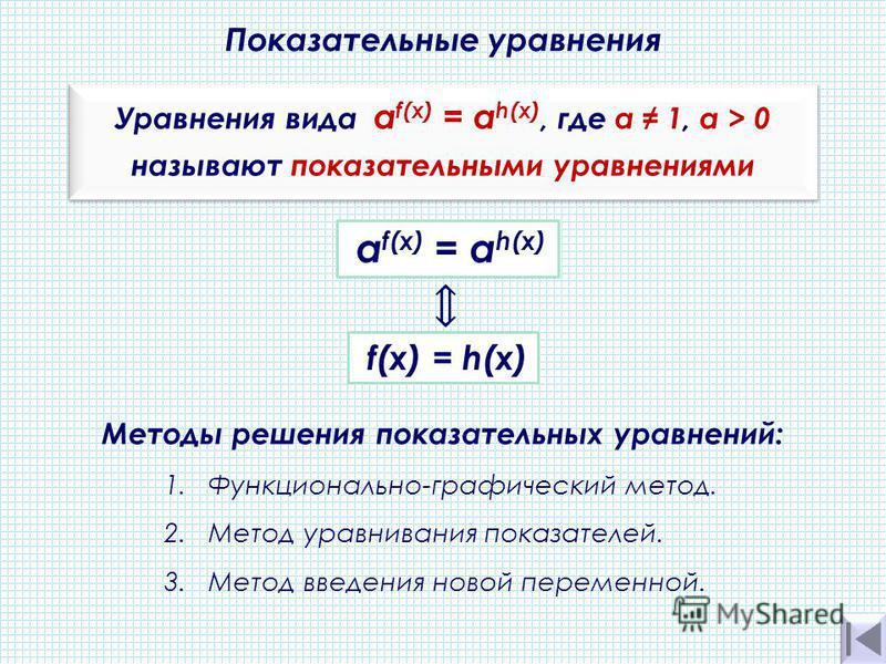 Показательные уравнения Уравнения вида a f(x) = а h(х), где а 1, a > 0 называют показательными уравнениями Уравнения вида a f(x) = а h(х), где а 1, a > 0 называют показательными уравнениями a f(x) = а h(х) f(x) = h(х) Методы решения показательных ура
