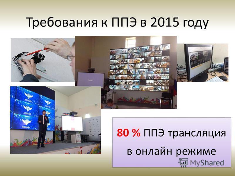 Требования к ППЭ в 2015 году 80 % ППЭ трансляция в онлайн режиме