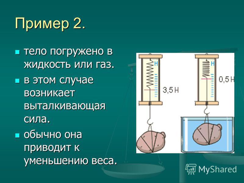 Пример 2. тело погружено в жидкость или газ. тело погружено в жидкость или газ. в этом случае возникает выталкивающая сила. в этом случае возникает выталкивающая сила. обычно она приводит к уменьшению веса. обычно она приводит к уменьшению веса.