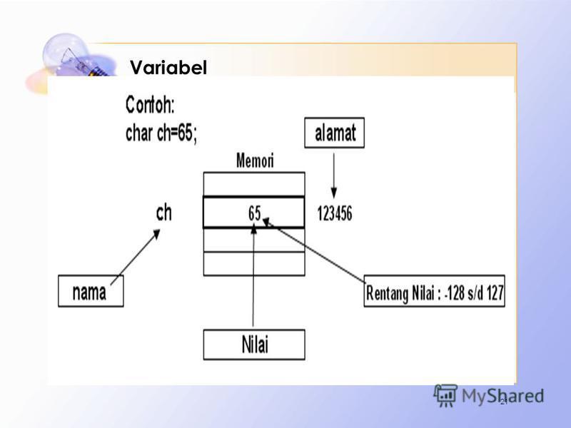 Variabel 21