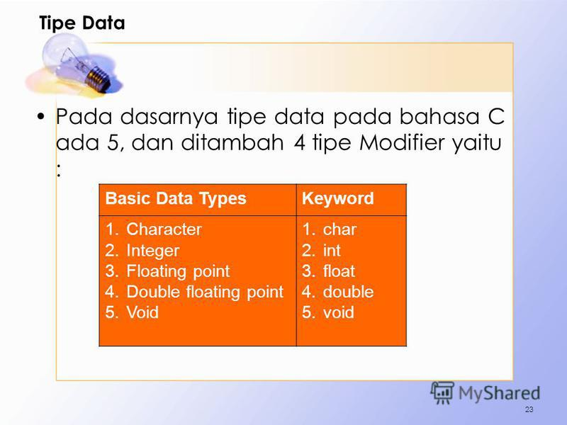 Tipe Data Pada dasarnya tipe data pada bahasa C ada 5, dan ditambah 4 tipe Modifier yaitu : Basic Data TypesKeyword 1.Character 2.Integer 3.Floating point 4.Double floating point 5.Void 1.char 2.int 3.float 4.double 5.void 23