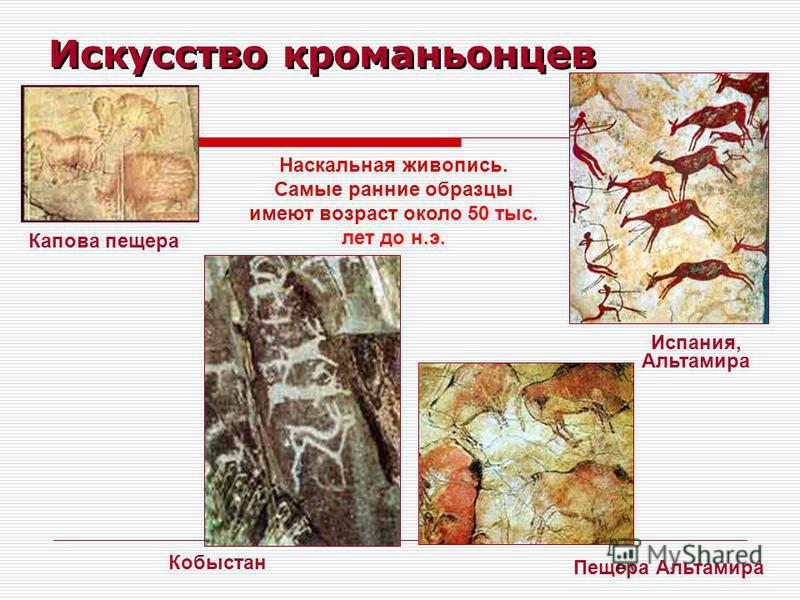 Костяные предметы людей Мезолита Замостье, Московская область (около 8000 лет до н.э.) Орнаментированная пластинка Нож Стрела Острога (половина) Фрагмент ожерелья Рыбная распорка (использовалась вместо крючка) Костяная бляшка