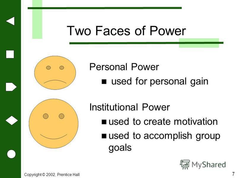 Copyright © 2002, Prentice Hall 7 Two Faces of Power Personal Power used for personal gain Institutional Power used to create motivation used to accomplish group goals