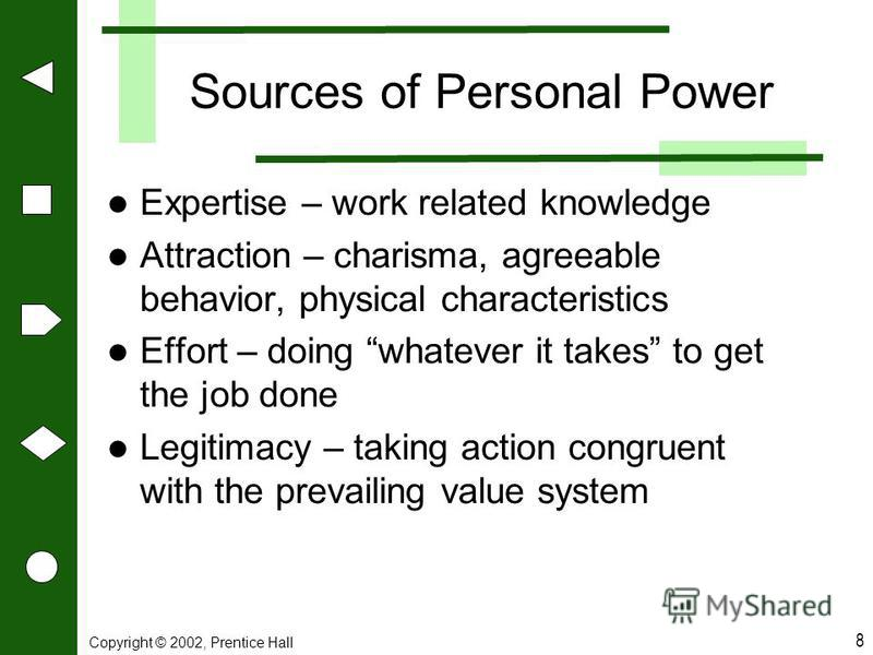 Copyright © 2002, Prentice Hall 8 Sources of Personal Power Expertise – work related knowledge Attraction – charisma, agreeable behavior, physical characteristics Effort – doing whatever it takes to get the job done Legitimacy – taking action congrue