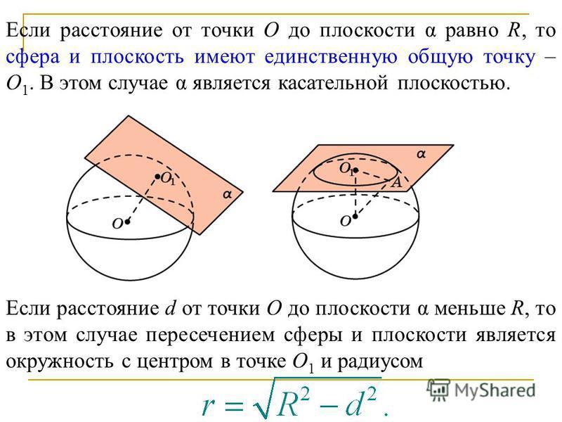 Если расстояние от точки О до плоскости α равно R, то сфера и плоскость имеют единственную общую точку – О 1. В этом случае α является касательной плоскостью. Если расстояние d от точки О до плоскости α меньше R, то в этом случае пересечением сферы и