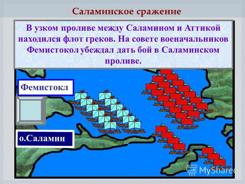 АТТИКА о.Саламин Фемистокл Ксеркс В узком проливе между Саламином и Аттикой находился флот греков. На совете военачальников Фемистокол убеждал дать бой в Саламинском проливе. Саламинское сражение