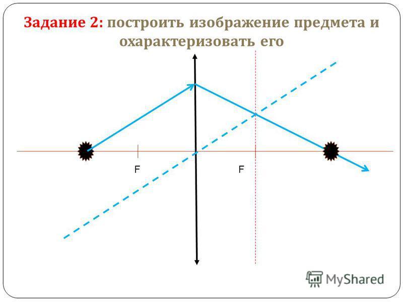 FF Задание 2: построить изображение предмета и охарактеризовать его