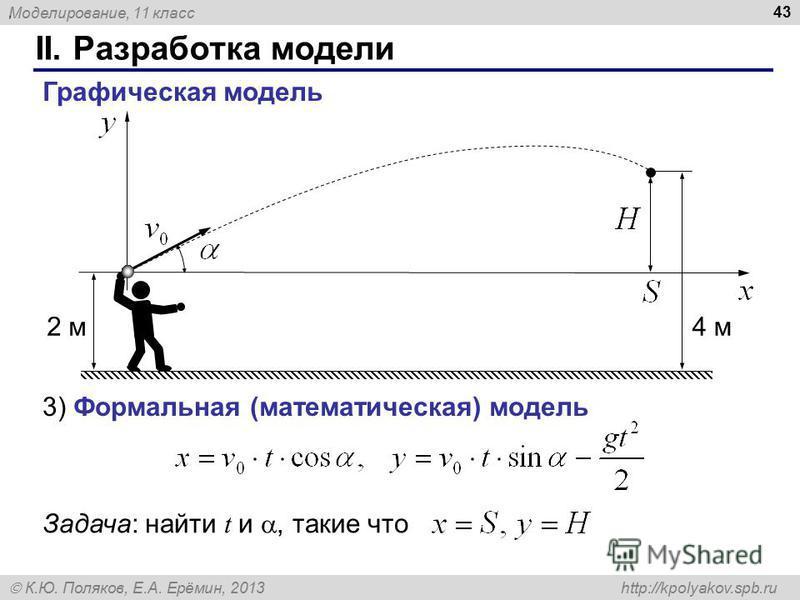Моделирование, 11 класс К.Ю. Поляков, Е.А. Ерёмин, 2013 http://kpolyakov.spb.ru II. Разработка модели 43 Графическая модель 4 м 2 м 3) Формальная (математическая) модель, Задача: найти t и, такие что