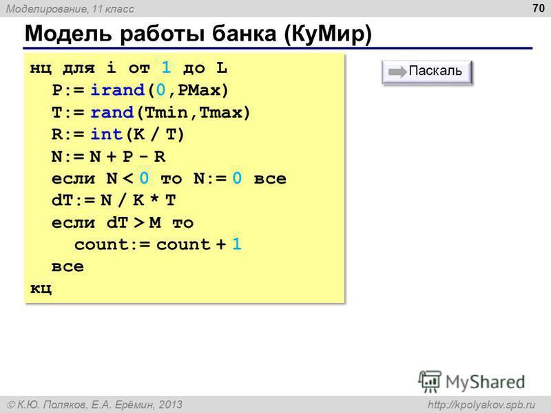 Моделирование, 11 класс К.Ю. Поляков, Е.А. Ерёмин, 2013 http://kpolyakov.spb.ru Модель работы банка (Ку Мир) 70 нц для i от 1 до L P:= irand(0,PMax) T:= rand(Tmin,Tmax) R:= int(K / T) N:= N + P - R если N < 0 то N:= 0 все dT:= N / K * T если dT > M т
