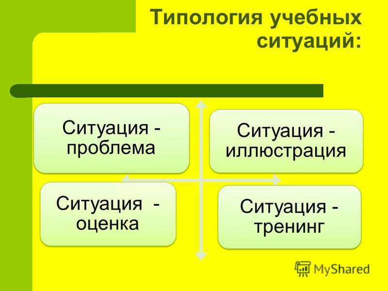 Типология учебных ситуаций: Ситуация - проблема Ситуация - иллюстрация Ситуация - оценка Ситуация - тренинг