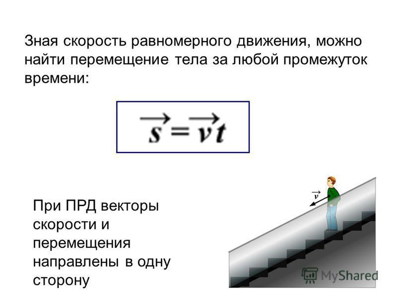 Зная скорость равномерного движения, можно найти перемещение тела за любой промежуток времени: При ПРД векторы скорости и перемещения направлены в одну сторону