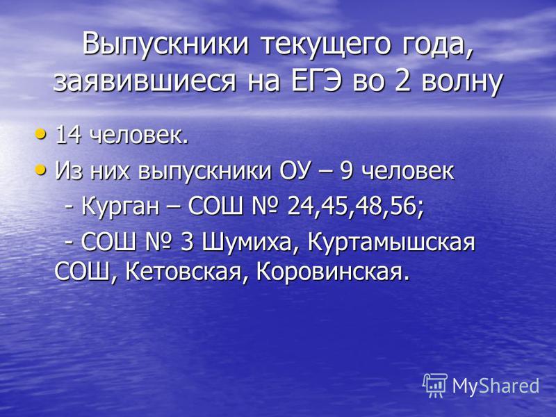 Выпускники текущего года, заявившиеся на ЕГЭ во 2 волну 14 человек. 14 человек. Из них выпускники ОУ – 9 человек Из них выпускники ОУ – 9 человек - Курган – СОШ 24,45,48,56; - Курган – СОШ 24,45,48,56; - СОШ 3 Шумиха, Куртамышская СОШ, Кетовская, Кор