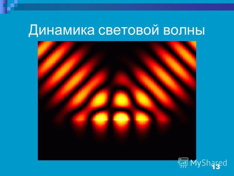 13 Динамика световой волны