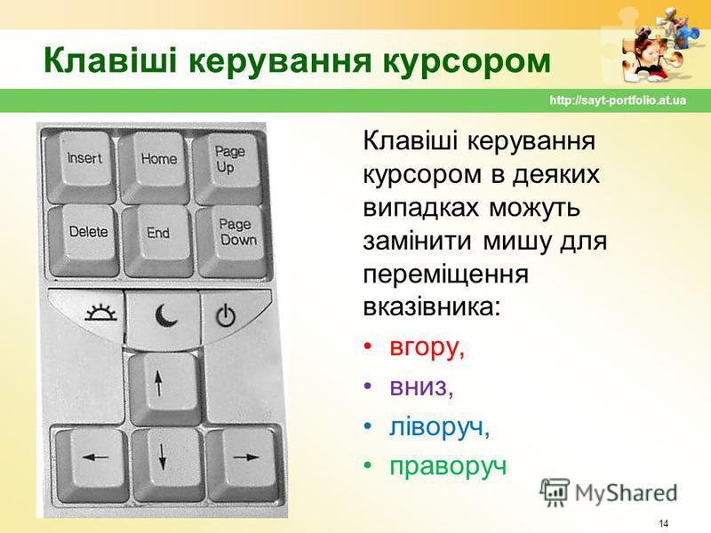 Клавіші керування курсором Клавіші керування курсором в деяких випадках можуть замінити мишу для переміщення вказівника: вгору, вниз, ліворуч, праворуч 14 http://sayt-portfolio.at.ua