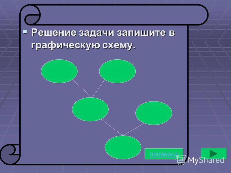Решение задачи запишите в графическую схему. Решение задачи запишите в графическую схему. проверка