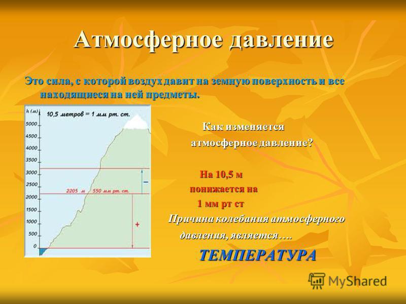 Атмосферное давление Это сила, с которой воздух давит на земную поверхность и все находящиеся на ней предметы. Как изменяется Как изменяется атмосферное давление? атмосферное давление? На 10,5 м На 10,5 м понижается на понижается на 1 мм рт ст 1 мм р