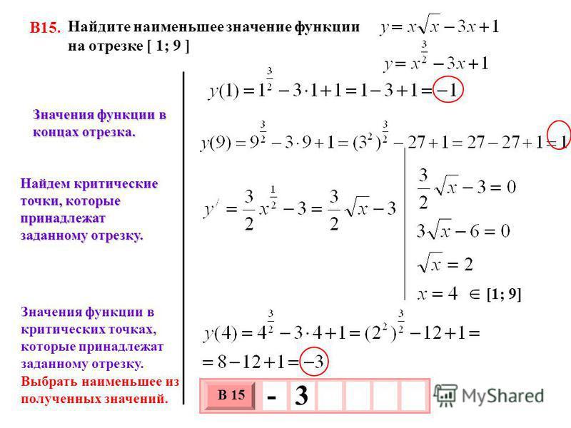 Найдите наименьшее значение функции на отрезке [ 1; 9 ] В15. Найдем критические точки, которые принадлежат заданному отрезку. Выбрать наименьшее из полученных значений. Значения функции в концах отрезка. 3 х 1 0 х В 15 - 3 Значения функции в критичес