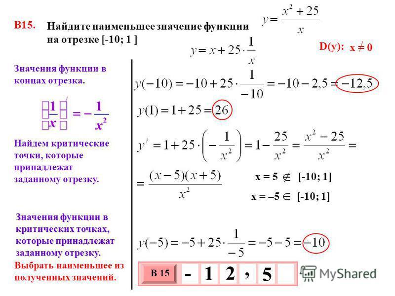 Найдите наименьшее значение функции на отрезке [-10; 1 ] В15. Найдем критические точки, которые принадлежат заданному отрезку. Выбрать наименьшее из полученных значений. Значения функции в концах отрезка. 3 х 1 0 х В 15 5, - 1 2 Значения функции в кр