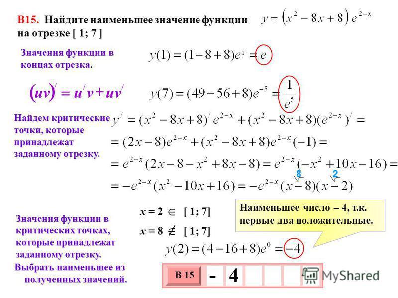 В15. Найдите наименьшее значение функции на отрезке [ 1; 7 ] Найдем критические точки, которые принадлежат заданному отрезку. Выбрать наименьшее из полученных значений. полученных значений. Значения функции в концах отрезка. 3 х 1 0 х В 15 - 4 Значен