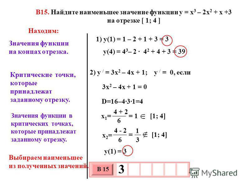 1) y(1) = 1 – 2 + 1 + 3 = 3 y(4) = 4 3 – 2 4 2 + 4 + 3 = 39 2) y / = 3x 2 – 4x + 1; y / = 0, если [1; 4] y(1) = 3 3 х 1 0 х В 15 3 В15. Найдите наименьшее значение функции y = x 3 – 2x 2 + x +3 на отрезке [ 1; 4 ] 3x 2 – 4x + 1 = 0 D=16–431=4 x2=x2=