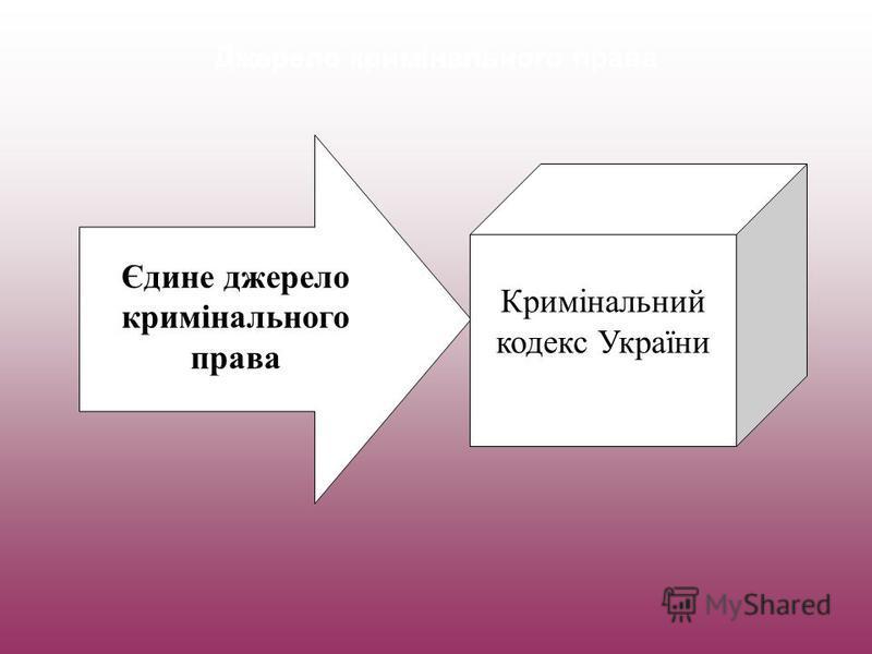 Джерело кримінального права Єдине джерело кримінального права Кримінальний кодекс України