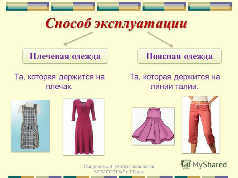 Презентация одежды это какой