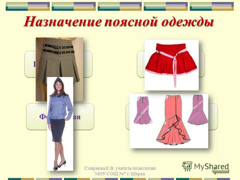Назначение поясной одежды Смирнова Е.В. учитель технологии МОУ СОШ 7 г. Шарья Повседневная Спортивная Форменная Для торжественных случаев