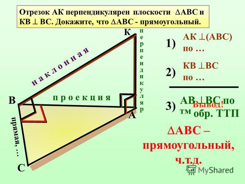 Отрезок АК перпендикулярен плоскости АВС и КВ ВС. Докажите, что АВС - прямоугольный. А К В С перпендикуляр п р о е к ц и я н а к л о н н а я 1) 2) 3) АК (АВС) по … КВ ВС по … Вывод! АВ ВС по обр. ТТП АВС – прямоугольный, ч.т.д. прямая, …