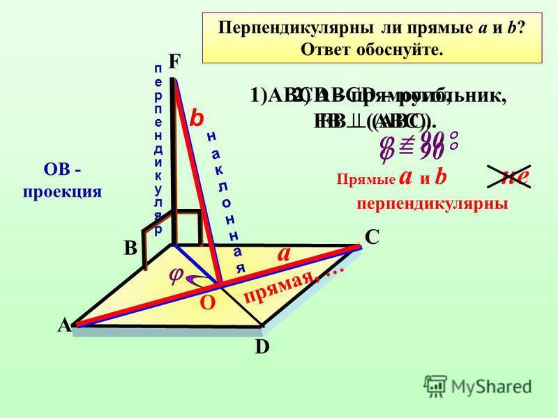 Перпендикулярны ли прямые а и b? Ответ обоснуйте. а b D А С В F 1)ABCD – прямоугольник, FB (АВС). О 2) ABCD – ромб, FB (АВС). 90 = 90 перпендикуляр наклонная ОВ - проекция Прямые а и b не перпендикулярны прямая, …