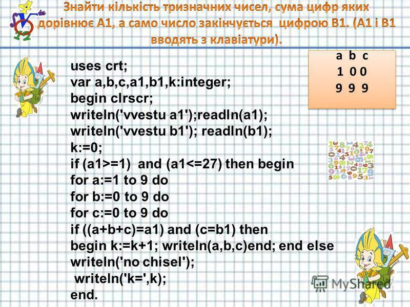 uses crt; var a,b,c,a1,b1,k:integer; begin clrscr; writeln('vvestu a1');readln(a1); writeln('vvestu b1'); readln(b1); k:=0; if (a1>=1) and (a1<=27) then begin for a:=1 to 9 do for b:=0 to 9 do for c:=0 to 9 do if ((a+b+c)=a1) and (c=b1) then begin k: