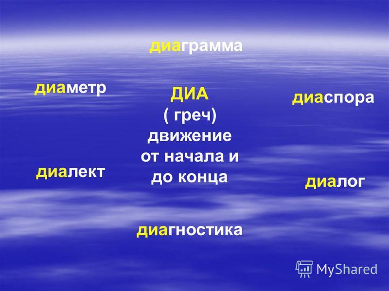 диаметр диаграмма диаспора диалект диалог диагностика ДИА ( греч) движение от начала и до конца