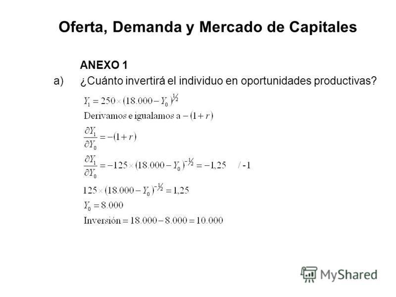 Oferta, Demanda y Mercado de Capitales ANEXO 1 a)¿Cuánto invertirá el individuo en oportunidades productivas?