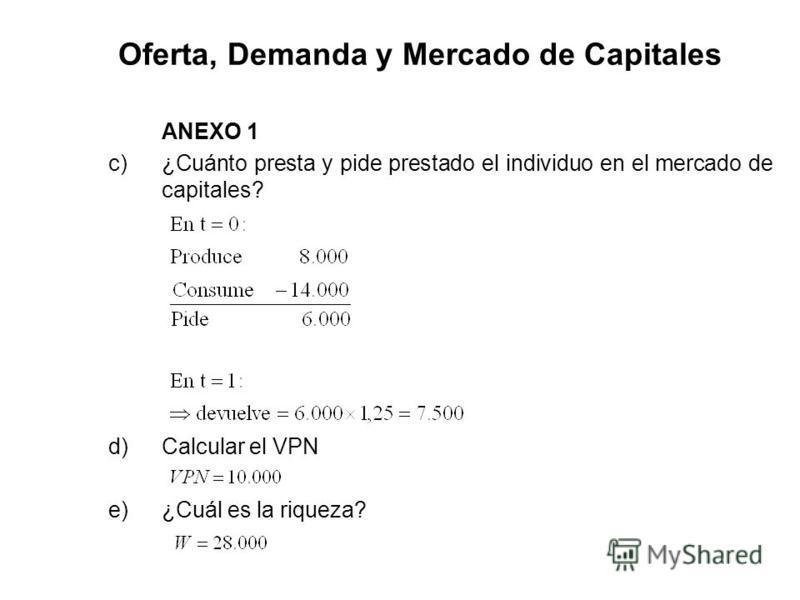 Oferta, Demanda y Mercado de Capitales ANEXO 1 c)¿Cuánto presta y pide prestado el individuo en el mercado de capitales? d)Calcular el VPN e)¿Cuál es la riqueza?
