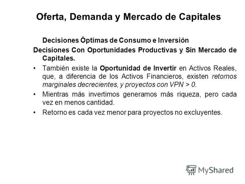 Oferta, Demanda y Mercado de Capitales Decisiones Óptimas de Consumo e Inversión Decisiones Con Oportunidades Productivas y Sin Mercado de Capitales. También existe la Oportunidad de Invertir en Activos Reales, que, a diferencia de los Activos Financ