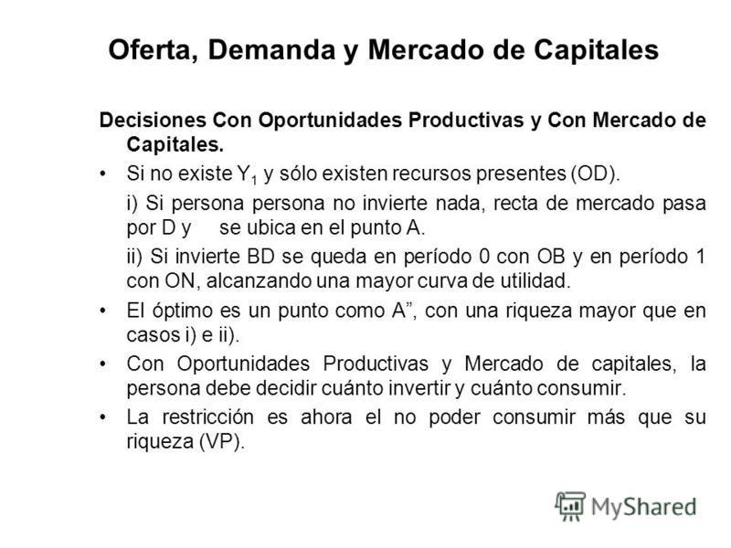 Oferta, Demanda y Mercado de Capitales Decisiones Con Oportunidades Productivas y Con Mercado de Capitales. Si no existe Y 1 y sólo existen recursos presentes (OD). i) Si persona persona no invierte nada, recta de mercado pasa por D y se ubica en el