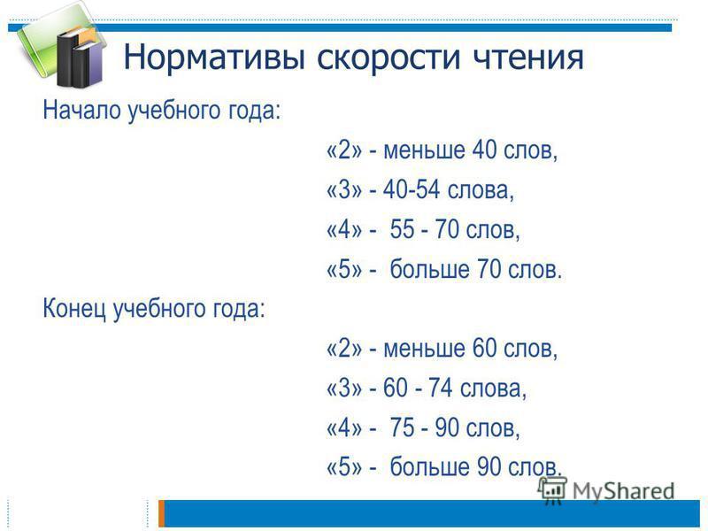 Нормативы скорости чтения Начало учебного года: «2» - меньше 40 слов, «3» - 40-54 слова, «4» - 55 - 70 слов, «5» - больше 70 слов. Конец учебного года: «2» - меньше 60 слов, «3» - 60 - 74 слова, «4» - 75 - 90 слов, «5» - больше 90 слов.