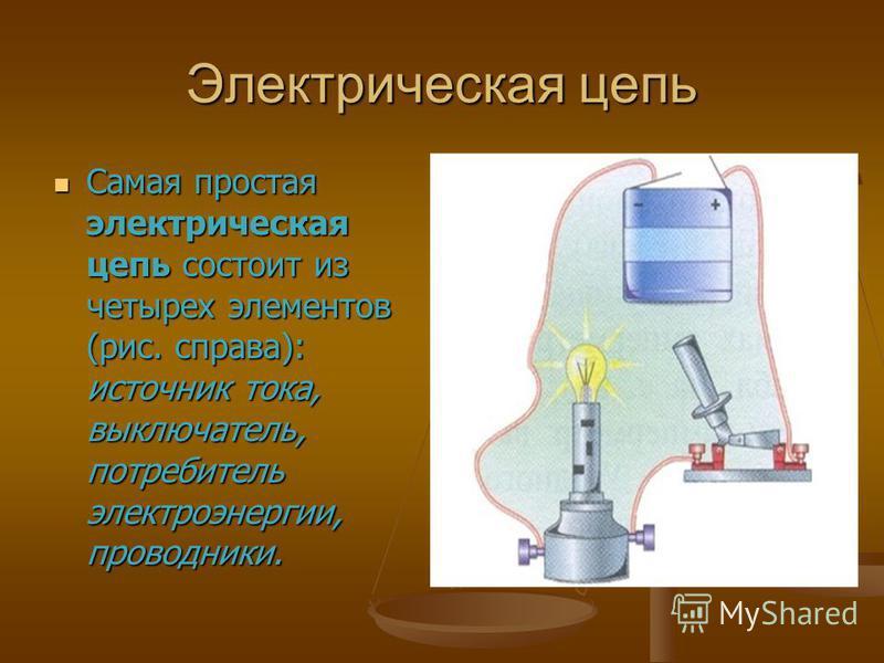Электрическая цепь Самая простая электрическая цепь состоит из четырех элементов (рис. справа): источник тока, выключатель, потребитель электроэнергии, проводники. Самая простая электрическая цепь состоит из четырех элементов (рис. справа): источник