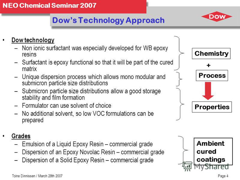 NEO Chemical Seminar 2007 Toine Dinnissen / March 28th 2007Page 4 Dows Technology Approach Dow technology –Non ionic surfactant was especially developed for WB epoxy resins –Surfactant is epoxy functional so that it will be part of the cured matrix –