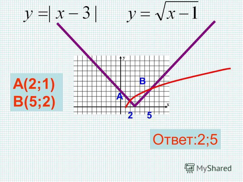 25 А В А(2;1) В(5;2) Ответ:2;5