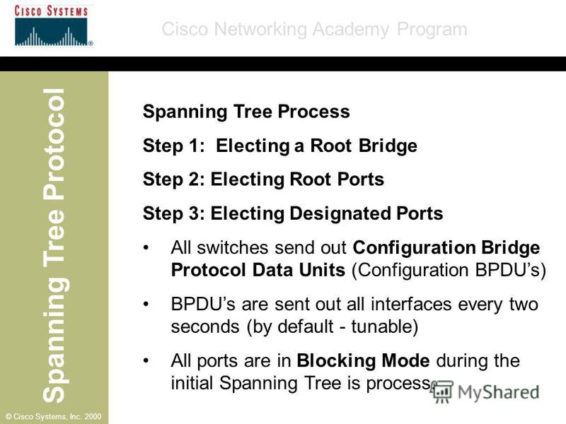 Spanning Tree Protocol Cisco Networking Academy Program © Cisco Systems, Inc. 2000 Spanning Tree Process Step 1: Electing a Root Bridge Step 2: Electing Root Ports Step 3: Electing Designated Ports All switches send out Configuration Bridge Protocol