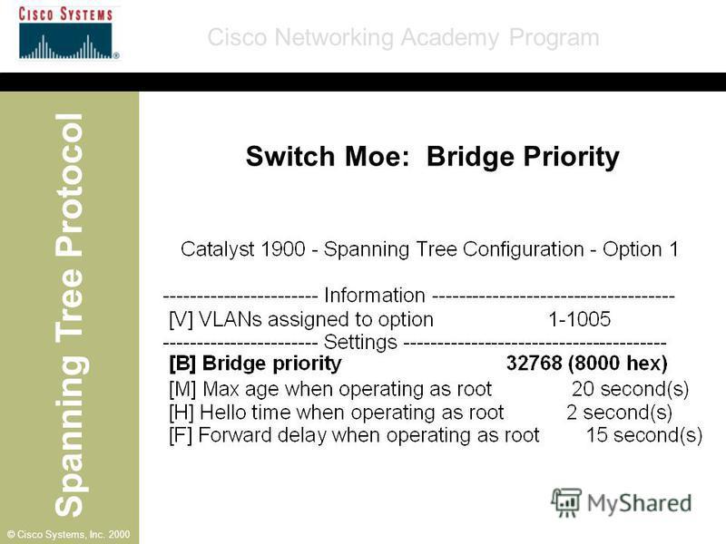 Spanning Tree Protocol Cisco Networking Academy Program © Cisco Systems, Inc. 2000 Switch Moe: Bridge Priority