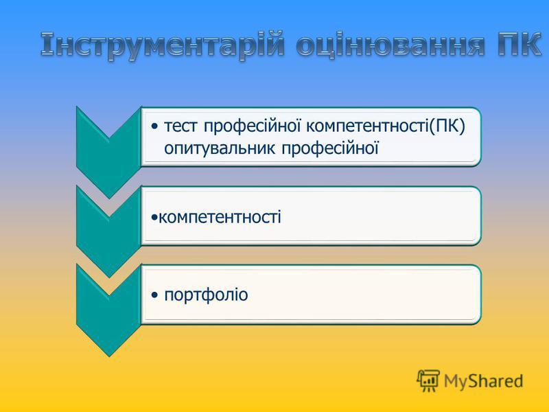 тест професійної компетентності(ПК) опитувальник професійної компетентності портфоліо