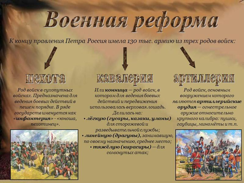 К концу правления Петра Россия имела 130 тыс. армию из трех родов войск: Род войск в сухопутных войсках. Предназначена для ведения боевых действий в пешем порядке. В ряде государств именуется как «инфантерия» - «юноша, пехотинец». Или конница род вой