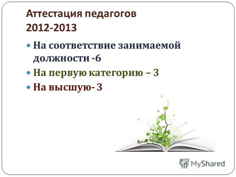 Аттестация педагогов 2012-2013 На соответствие занимаемой должности -6 На первую категорию – 3 На высшую - 3