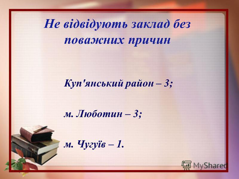 Не відвідують заклад без поважних причин Куп'янський район – 3; м. Люботин – 3; м. Чугуїв – 1.