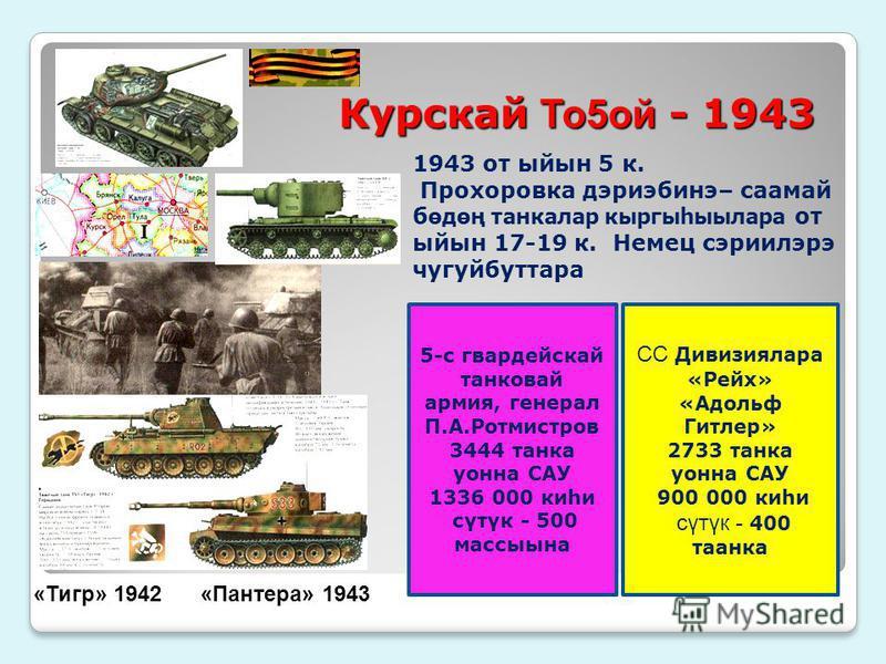 Курскай То 5 ой - 1943 1943 от ыйсын 5 к. Прохоровка дэриэбинэ– самой б өдөң танкалар кыргыhыылара от ыйсын 17-19 к. Немец сериилэра чугуйбуттара 5-с гвардейской танковый армия, генерал П.А.Ротмистров 3444 танка урона САУ 1336 000 киви сγтγк - 500 ма