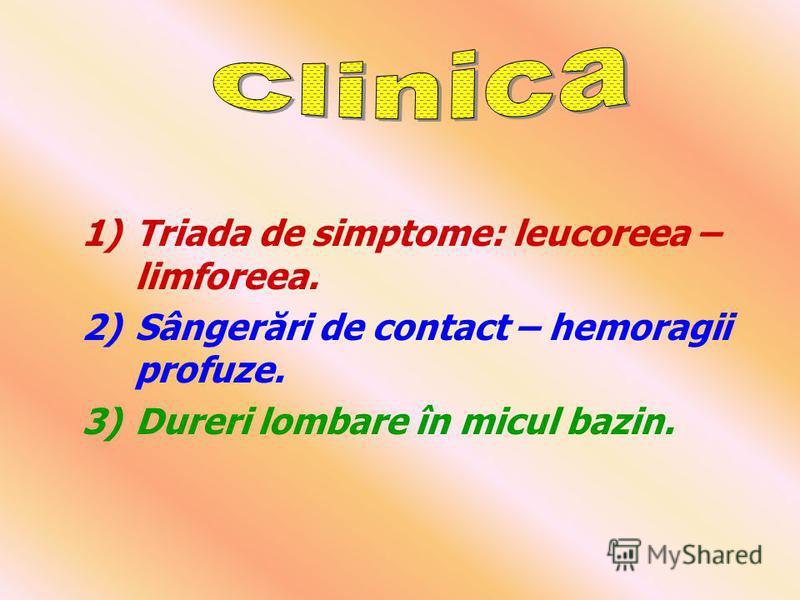 1)Triada de simptome: leucoreea – limforeea. 2)Sângerări de contact – hemoragii profuze. 3)Dureri lombare în micul bazin.