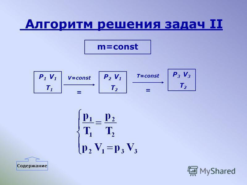 Алгоритм решения задач II m=const P 1 V 1 T 1 V=const = P 2 V 1 T 2 T=const = P 3 V 3 T 2 Содержание