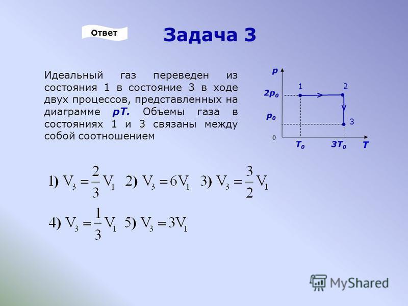 Задача 3 Идеальный газ переведен из состояния 1 в состояние 3 в ходе двух процессов, представленных на диаграмме pT. Объемы газа в состояниях 1 и 3 связаны между собой соотношением T p 0 21 2p02p0 p0p0 T0T0 3T 0 3 Ответ